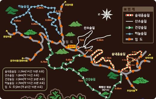 치유숲길 안내도-숲내음숲길 : 2.2km (약 1시간 10분 소요), 산소숲길 : 1.9km (약 1시간 소요), 건강숲길 : 2.9km (약 1시간 30분 소요), 하늘숲길 : 2.7km (약 1시간 20분 소요), 임도 : 8.5km (약 4시간 10분 소요)